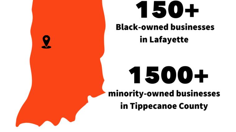 Black Business Month logo