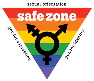 safe zone graphic. Inverted rainbow triangle. We welcome all sexual orientations, gender expressions and gender identities in our programs.